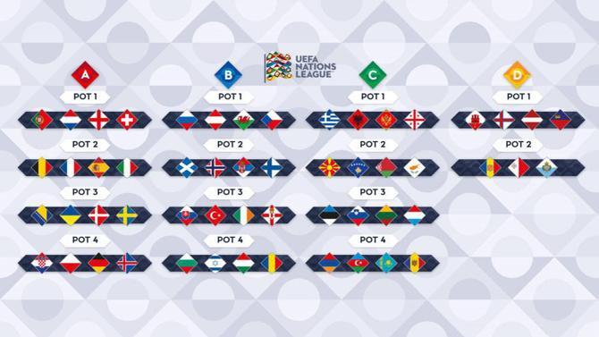 Nations League 2021